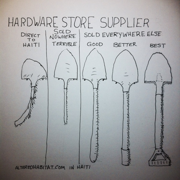 Hardware store supplier